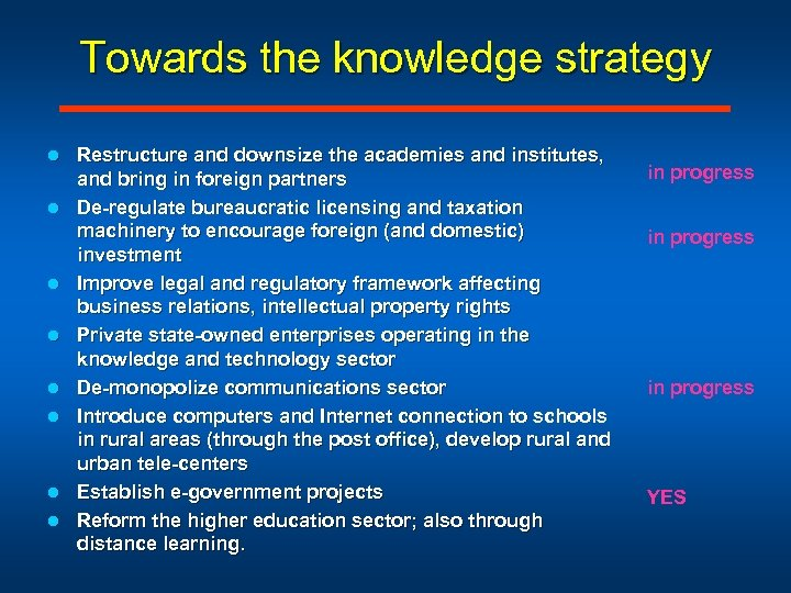Towards the knowledge strategy l l l l Restructure and downsize the academies and