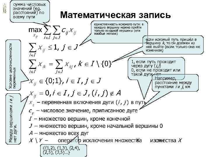сумма числовых значений (eg. расстояний) по всему пути Математическая запись единственность искомого пути: