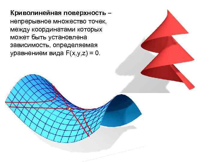 Криволинейная поверхность – непрерывное множество точек, между координатами которых может быть установлена зависимость, определяемая