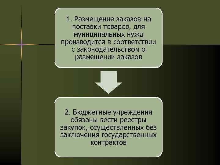 1. Размещение заказов на поставки товаров, для муниципальных нужд производится в соответствии с