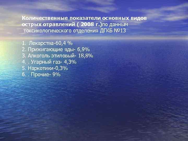 Количественные показатели основных видов острых отравлений ( 2008 г. )по данным токсикологического отделения ДГКБ