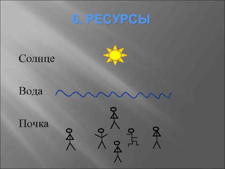 6. РЕСУРСЫ Солнце Вода Почка