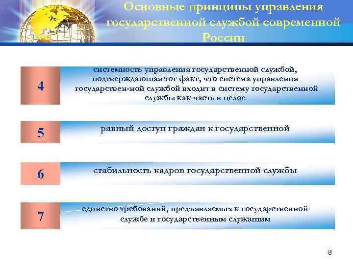 Понятие государственного управления и государственной службы