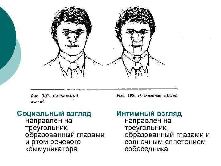 Социальный взгляд направлен на треугольник, образованный глазами и ртом речевого коммуникатора Интимный взгляд направлен