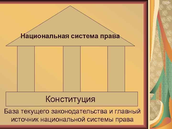 национальная система права