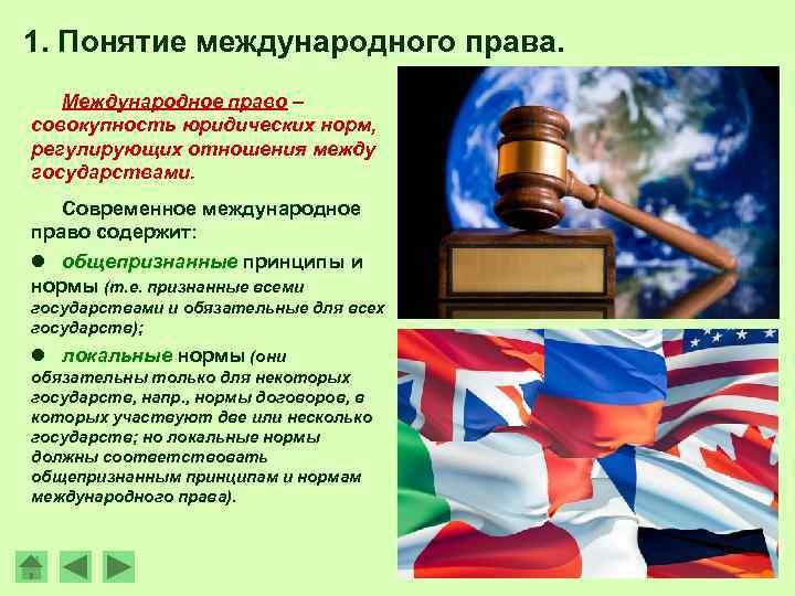 международном юридическая праве понятие, шпаргалка территория в природа, виды