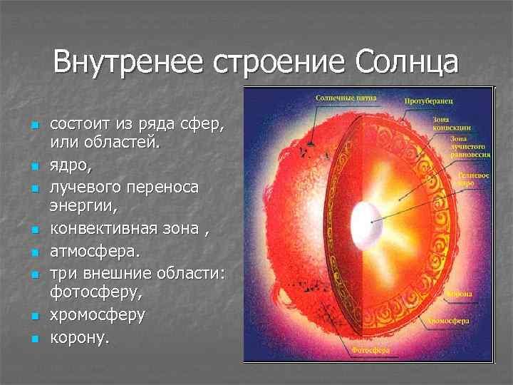 Внутренее строение Солнца n n n n состоит из ряда сфер, или областей. ядро,