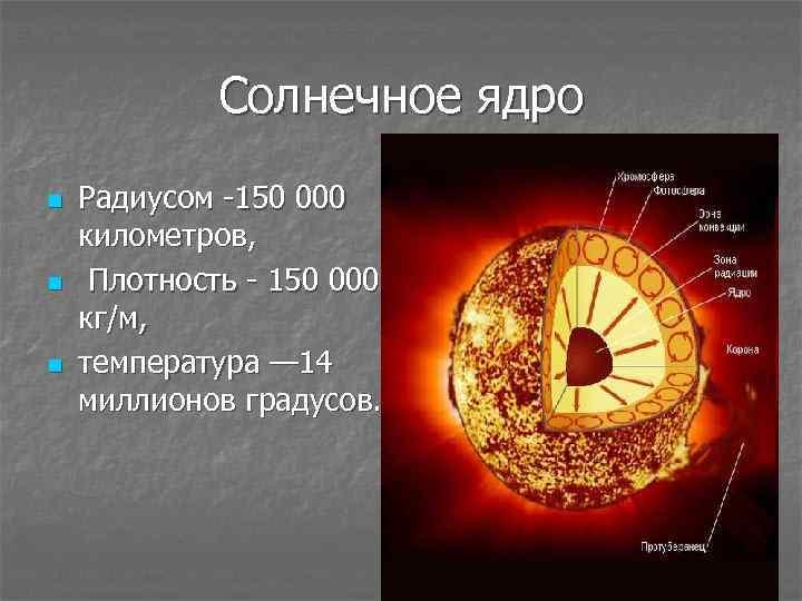 Солнечное ядро n n n Радиусом -150 000 километров, Плотность - 150 000 кг/м,