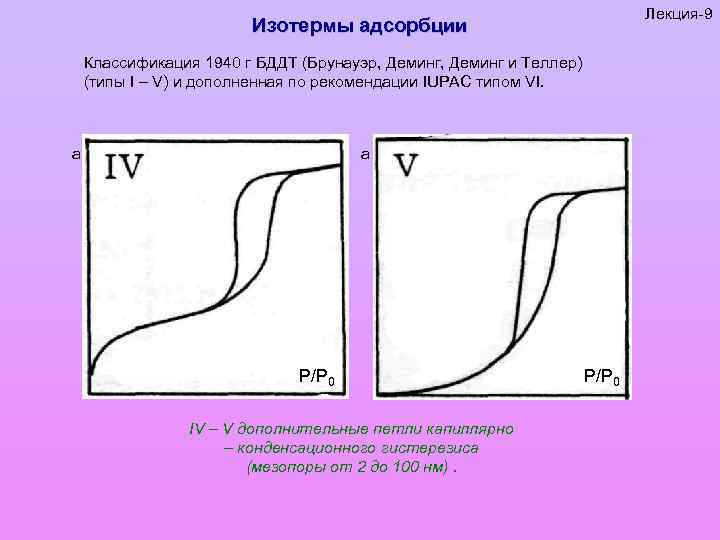 брунауэр с.n адсорбция газов и паров