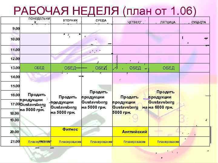 РАБОЧАЯ НЕДЕЛЯ (план от 1. 06) ПОНЕДЕЛЬНИ К СРЕДА 9. 00 ВТОРНИК СУББОТА ОБЕД