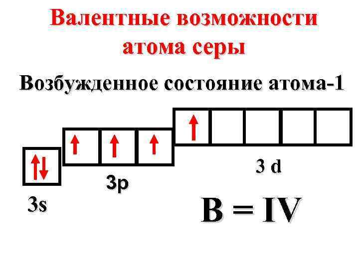 Возбужденное состояние атома схемы