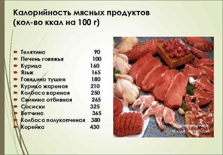 Сколько калорий в жареном крыле курицы