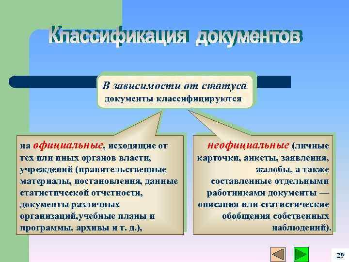 В зависимости от статуса документы классифицируются на официальные, исходящие от тех или иных органов