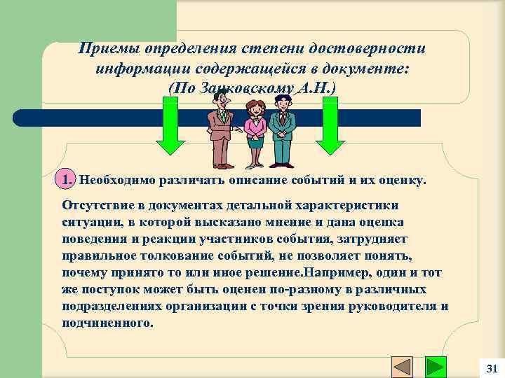 Приемы определения степени достоверности информации содержащейся в документе: (По Занковскому А. Н. ) 1.