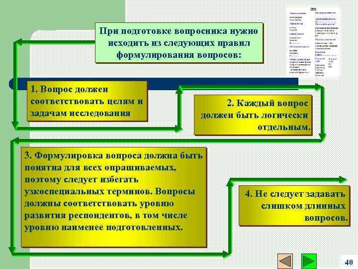 При подготовке вопросника нужно исходить из следующих правил формулирования вопросов: 1. Вопрос должен соответствовать