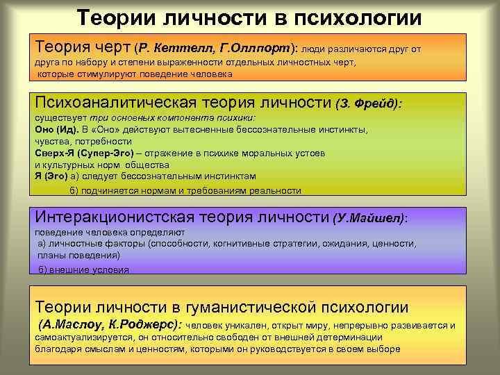 зарубежные теории развития личности шпаргалка
