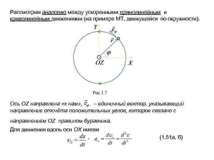Рассмотрим аналогию между ускоренными прямолинейным и криволинейным движениями (на примере МТ, движущейся по окружности).