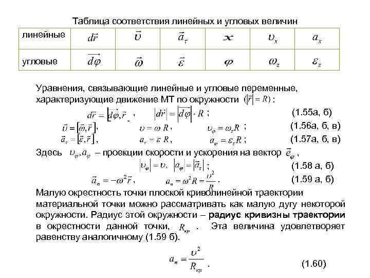 Таблица соответствия линейных и угловых величин линейные угловые Уравнения, связывающие линейные и угловые переменные,