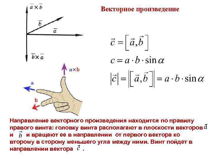 Векторное произведение Направление векторного произведения находится по правилу правого винта: головку винта располагают в