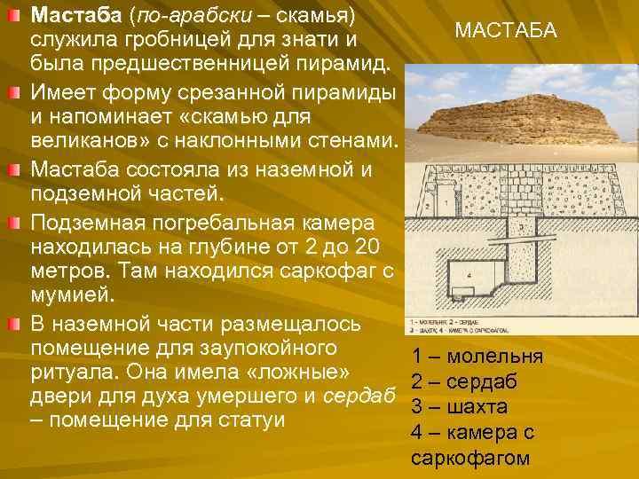 Мастаба (по-арабски – скамья) МАСТАБА служила гробницей для знати и была предшественницей пирамид. Имеет