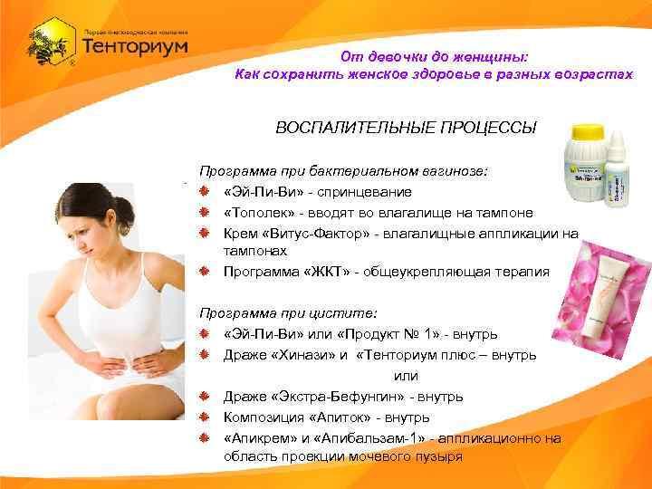 Женское здоровье тенториум