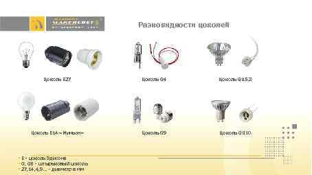 Разновидности цоколей Цоколь Е 27 Цоколь G 4 Цоколь GU 5. 3 Цоколь Е