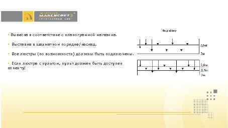 Вид сбоку § Вывеска в соответствие с планограммой магазина. § Выставка в шахматном порядке/каскад.