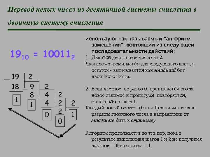 Перевод целых чисел из десятичной системы счисления в двоичную систему счисления используют так называемый