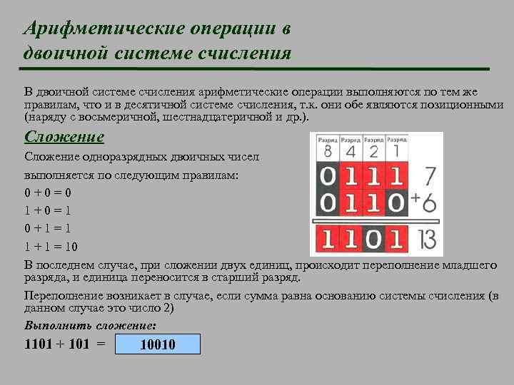 Арифметические операции в двоичной системе счисления В двоичной системе счисления арифметические операции выполняются по