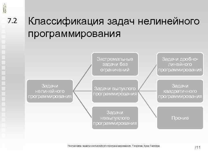 Для решения задач нелинейного программирования примеры решения задач с шарниром сопромат