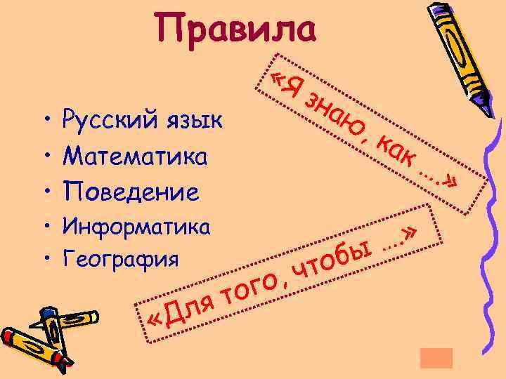 Правила «Я • Русский язык • Математика • Поведение • Информатика • География ля