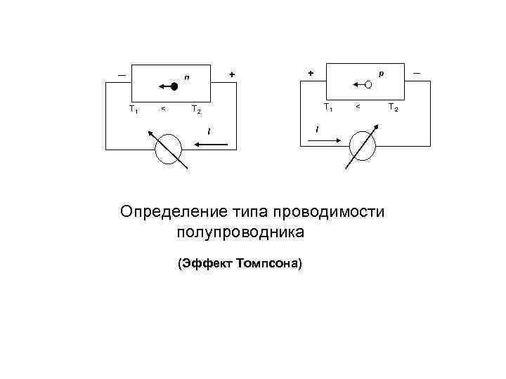 + n Т 1 < + p Т 1 Т 2 I < I