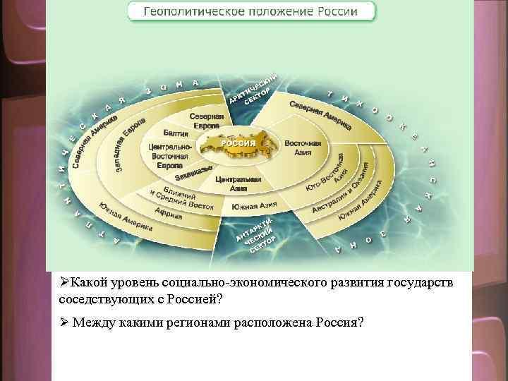 ØКакой уровень социально-экономического развития государств соседствующих с Россией? Ø Между какими регионами расположена Россия?