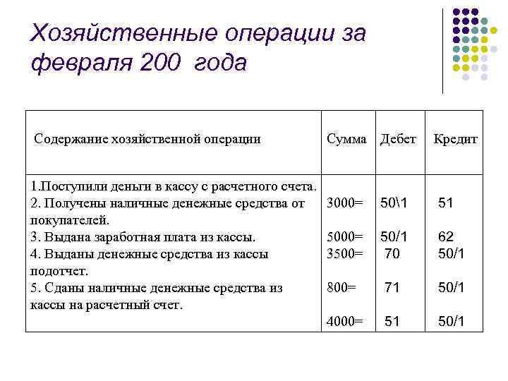 Кредит наличными в казани до10лет