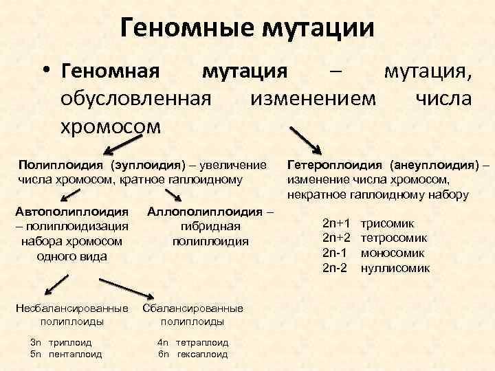 основные положения мутационной теории де фриза