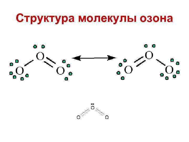 строение молекулы озона картинки