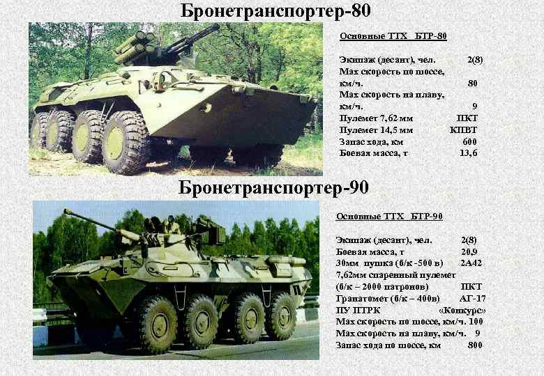 Бронетранспортер-80 Основные ТТХ БТР-80 Экипаж (десант), чел. 2(8) Мах скорость по шоссе, км/ч. 80
