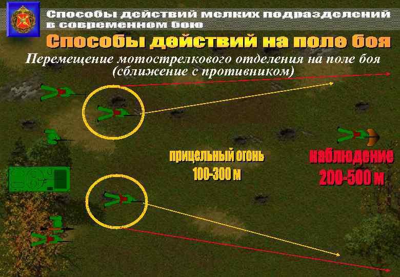 Перемещение мотострелкового отделения на поле боя (сближение с противником)
