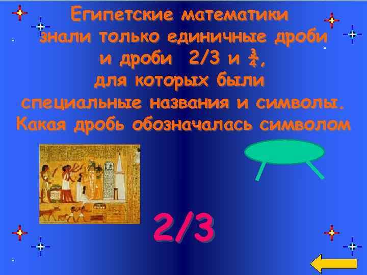 Египетские математики знали только единичные дроби и дроби 2/3 и ¾, для которых были