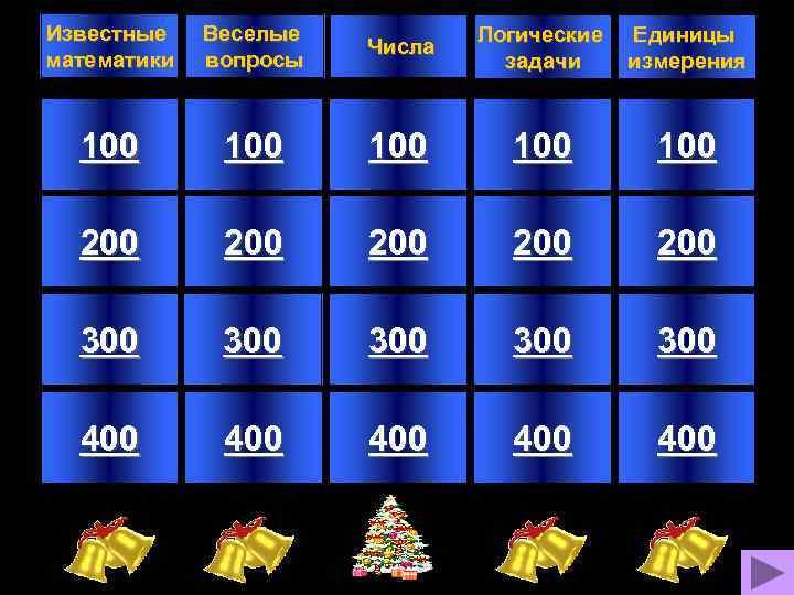 Известные математики Веселые вопросы Числа Логические задачи Единицы измерения 100 100 100 200 200