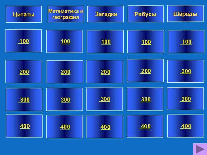Цитаты Математика и география Загадки Ребусы Шарады 100 100 100 200 200 200 300