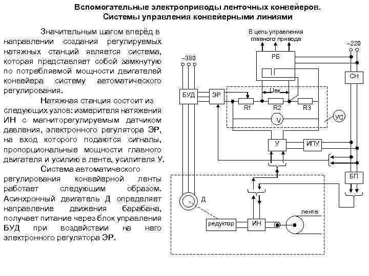 Потребляемая мощность ленточного конвейера конвейеры своими руками