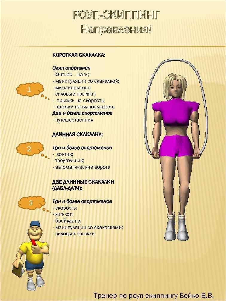 Скакалка Польза В Похудении. Прыжки на скакалке для похудения — сколько нужно прыгать на скакалке чтобы похудеть?