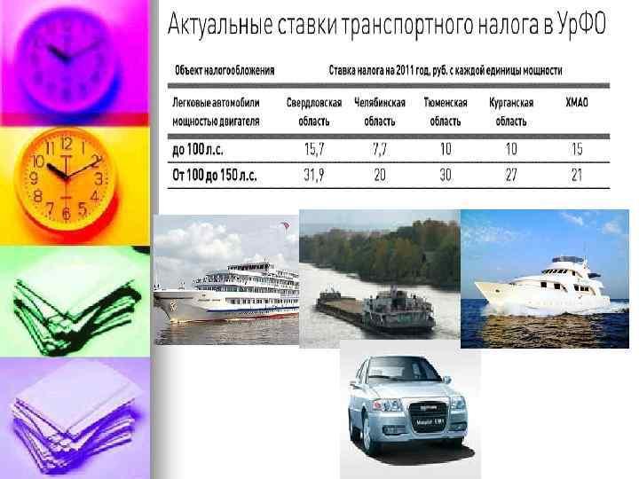 Ставки по транспортному налогу в хмао 2011 год базель лозанна спорт прогнозы на