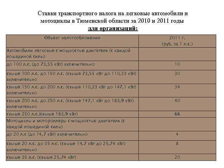 Ставки транспортного налого по тюменской области 2011для юридических лиц cpa ставки на спорт