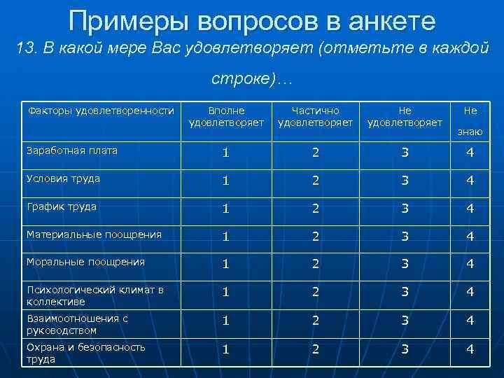 Примеры вопросов в анкете 13. В какой мере Вас удовлетворяет (отметьте в каждой строке)…