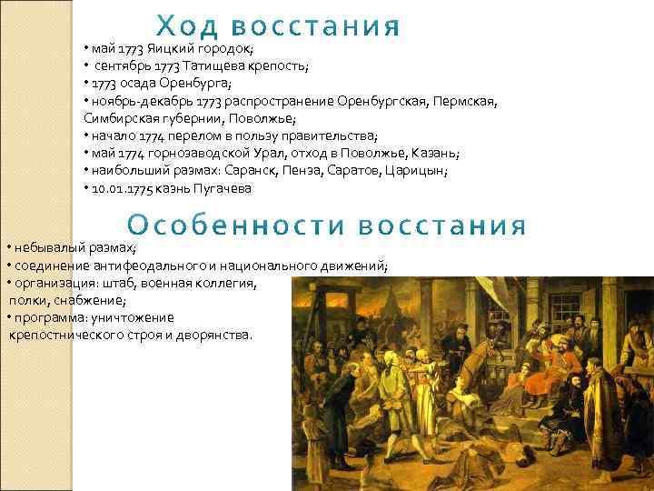 • май 1773 Яицкий городок; • сентябрь 1773 Татищева крепость; • 1773 осада