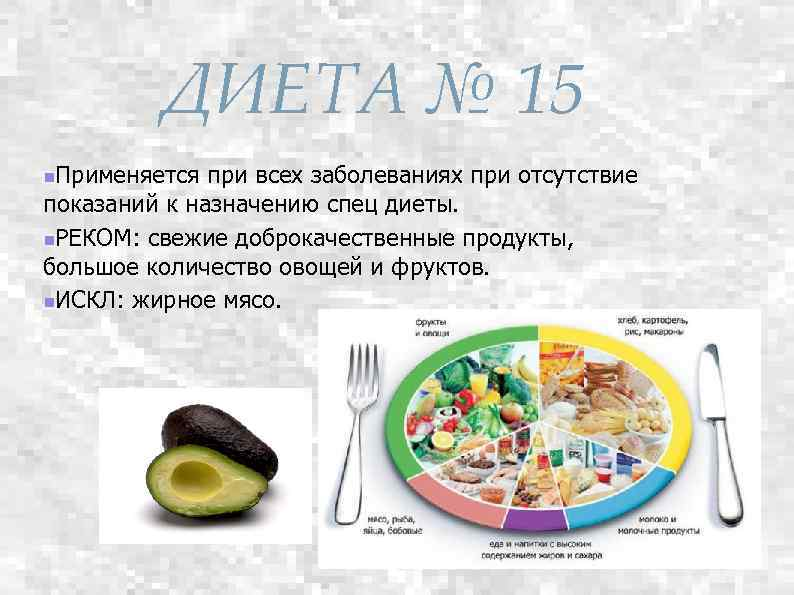 Питание больных диеты столы