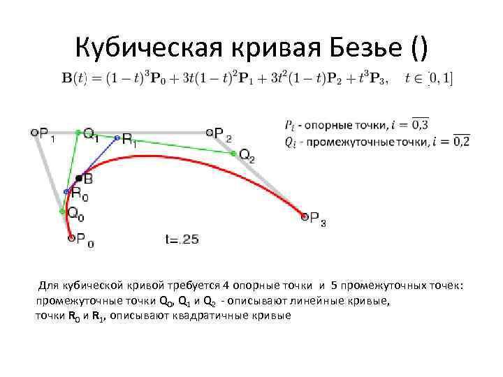Формулы расчета опорных точек опорные точки