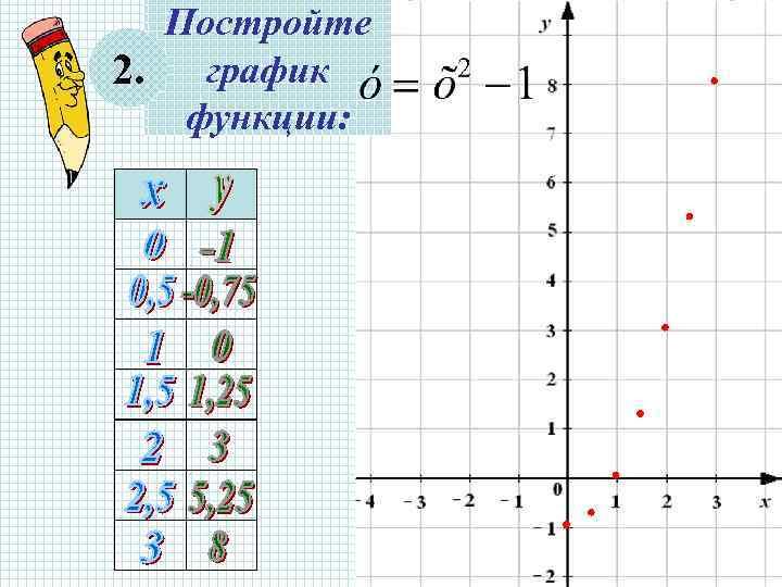 Постройте 2. график  функции: